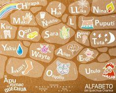 alfabeto quechua