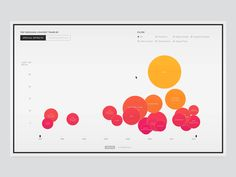 Data Visualization Hover Animation by Olivia Grace