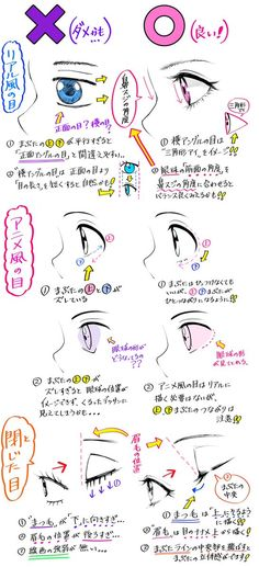 Amazing Learn To Draw Eyes Ideas. Astounding Learn To Draw Eyes Ideas. Manga Drawing Tutorials, Manga Tutorial, Art Tutorials, Drawing Techniques, Anatomy Tutorial, Drawing Skills, Drawing Poses, Art Reference Poses, Drawing Reference
