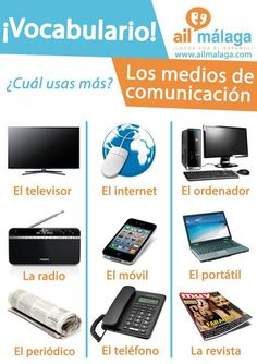 If you want to use #thechnologie so you can #communicate in Spain, here are the main #devices in Spanish :) #LearnSpanish #SpanishSchool #SpanishVocab