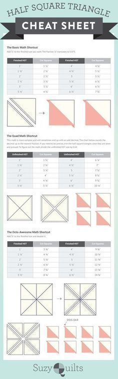 Check out this half square triangle cheat sheet! Make HSTs 3 different ways in any size you want.