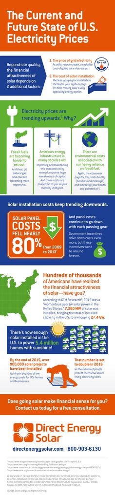 Direct Energy Pay As You Go >> 149 Best Knowledge Is Power Images Solar Solar Projects