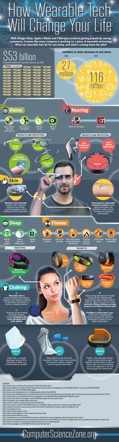 How Wearables Will Change your Life http://www.vizworld.com/2015/04/how-wearable-tech-will-change-your-life-infographic/?utm_content=buffer483a3&utm_medium=social&utm_source=facebook.com&utm_campaign=buffer .. #GetSocial #Technology #SmallBiz via http://mokalabs.com http://keithagnew.com