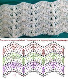 Transcendent Crochet a Solid Granny Square Ideas. Inconceivable Crochet a Solid Granny Square Ideas. Crochet Motif Patterns, Crochet Diagram, Crochet Chart, Crochet Designs, Knitting Patterns, Punto Zig Zag Crochet, Crochet Ripple, Freeform Crochet, Chevron Crochet