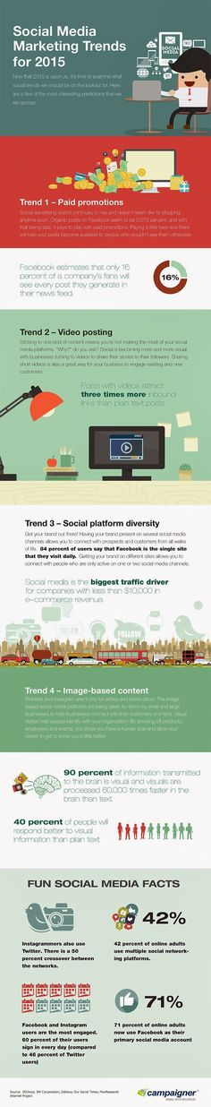 "SOCIAL MEDIA - ""SocialMedia Marketing Trends For 2015 - #infographic."" #seo #marketing #digital #website"