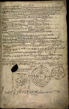 El Libro de Ballymote (1390), explicar el Ogham (un alfabeto Medieval Temprano).