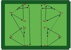 Best football tactics, tips and strategies Soccer Passing Drills, Football Coaching Drills, Soccer Training Drills, Soccer Drills For Kids, Soccer Workouts, Football Program, Football Football, Football Tactics, Preparation Physique