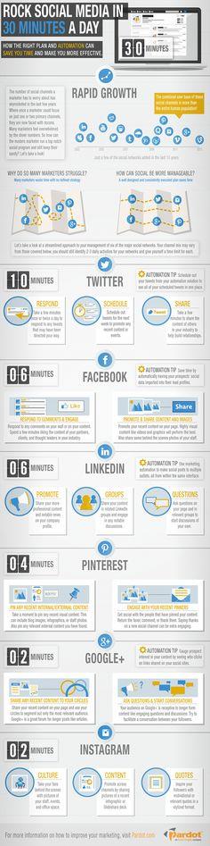 Rock Social Media in 30 Minutes a Day [INFOGRAPHIC] - Comment améliorer votre présence sociale en 30 minutes par jour