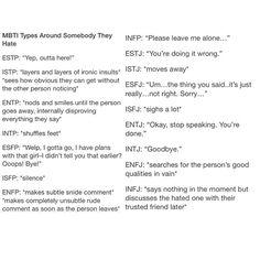 MBTI types around someone they hate.