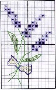 Thrilling Designing Your Own Cross Stitch Embroidery Patterns Ideas. Exhilarating Designing Your Own Cross Stitch Embroidery Patterns Ideas. Small Cross Stitch, Cross Stitch Borders, Cross Stitch Flowers, Cross Stitch Charts, Cross Stitching, Cross Stitch Embroidery, Embroidery Patterns, Cross Stitch Patterns, Lavender Crafts