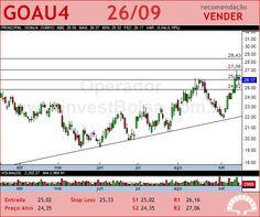 GERDAU MET - GOAU4 - 26/09/2012 #GOAU4 #analises #bovespa