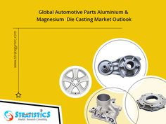 Global Automotive Parts Aluminium & Magnesium Die Casting Market Outlook. For More Info: http://goo.gl/mlfsRC. #marketresearch