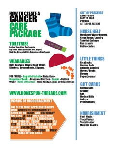 DIY Cancer Care Package