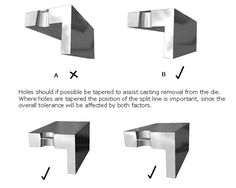 Zinc Diecasting : Design/Engineering Rules