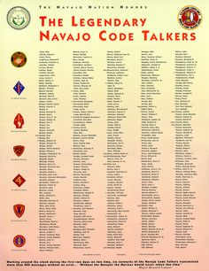 A listing of the Navajo Code Talkers of the South Pacific.  These men served their country bravely, using a language they were often discouraged from using in residental schools.