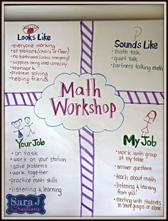 http://www.minds-in-bloom.com/2015/05/5-tips-for-setting-up-math-workshop.html