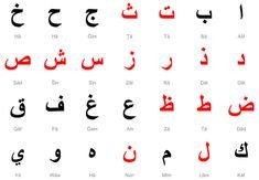 comment apprendre l alphabet arabe facilement Apprendre