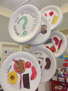 Paper plate display - what we like to eat for breakfast - kindergarten / foundation - food inquiry unit