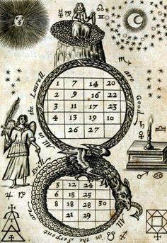 Números buenos y malos. | Matemolivares