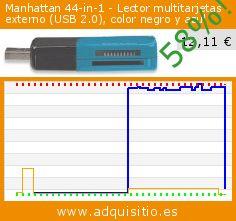 Manhattan 44-in-1 - Lector multitarjetas externo (USB 2.0), color negro y azul (Accesorio). Baja 58%! Precio actual 12,11 €, el precio anterior fue de 28,94 €. http://www.adquisitio.es/ic-intracom/101707-lector-usb-20-480
