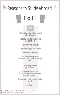Top Ten Reasons to Study Abroad. LOVE.