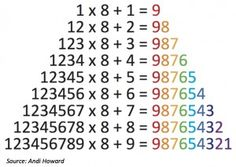 How to Look Like a Math Whiz - Neat tricks for multiplying or dividing big numbers. From Bedtime Math