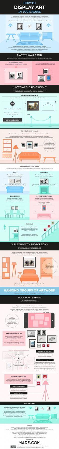Home design infographic