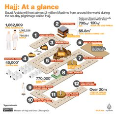 Hajj 2017: An in-depth look at the sacred journey | | Al Jazeera