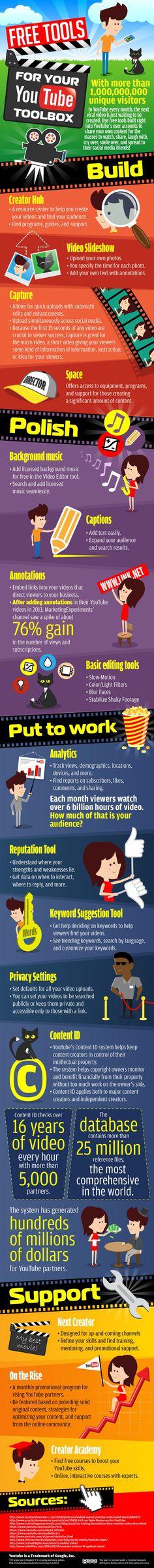 Herramientas gratuitas para YouTube #infografia #infographic #socialmedia vía http://youtubedownload.altervista.org/