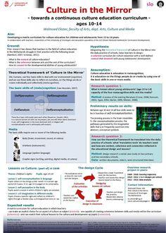 Poster voor InSEA Congres, Budapest 2010