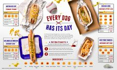 Here are four of the dogs from major stadiums across the country! Includes calorie content, the stadium price and the make-it-at-home price - from the Chicago-style dog to the Yankee Stadium version. #hotdogs #baseball