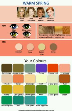 The best colours for spring type...light hair, light eyes, warm colour skin tonw