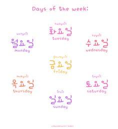 Korean Study Planner V Diary Planner Journal Scheduler Organizer
