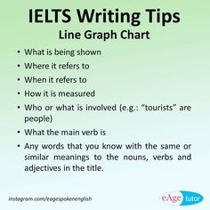 Ielts Writing, Writing Skills, Writing Tips, Ielts Tips, Line Graphs, Vocabulary, Meant To Be, Reading, Words