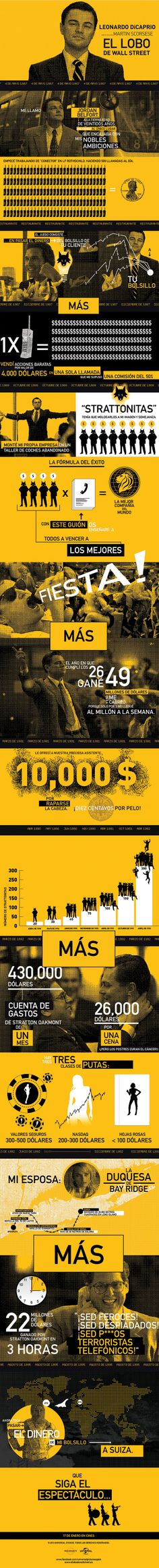 45 Mejores Imágenes De Wolf Of Wall Street Wolf Of Wall Street