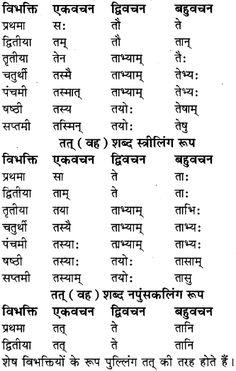 Sanskrit Quotes, Sanskrit Mantra, Vedic Mantras, Sanskrit Words, Hindi Quotes, Sanskrit Grammar, Sanskrit Language, Printable Handwriting Worksheets, Hindi Worksheets