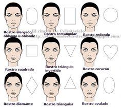 Tipos de rostros femeninos