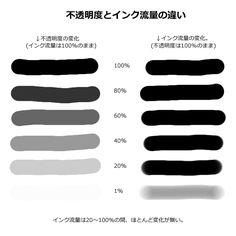 [Photoshop]ブラシのインク流量について。 | NG録