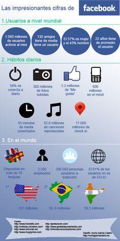 Las impresionantes cifras de Facebook 2013. #Infografía en español