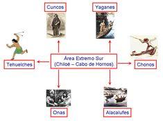 colorear dia de los pueblos originarios de Chile. lugares de chile