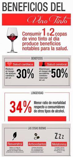 Los beneficios del vino tinto para la salud. #vino #salud #infografia