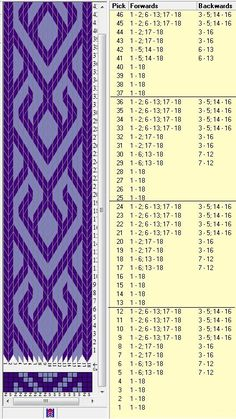 18 cards, 2 colors, repeats every 12 rows, GTT༺❁ Card Weaving, Weaving Art, Loom Weaving, Basket Weaving, Inkle Weaving Patterns, Loom Patterns, Finger Weaving, Cross Stitch Geometric, Types Of Weaving