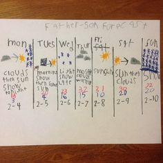 Wisconsin Weather Update, Father-Son Forecast, February 4, 2013.