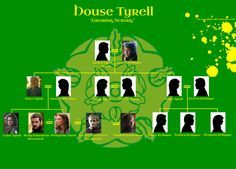 GoT House Lannister Family Tree by SetsunaPluto on ...