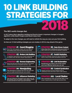 Best SEO Link Building Strategies for 2018 are out. Have a look at all of them and the ones that fits best to your business model.  #SEO #LinkBuilding #OffPageSEO #LinkBuildingTactics