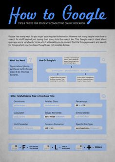 How to Google Infographic
