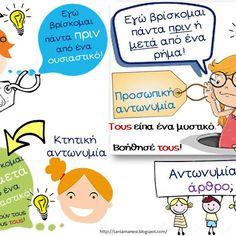 Αντωνυμία (προσωπική ή κτητική) ή οριστικό άρθρο; Πίνακες αναφοράς Grammar, Comics, Learning, Kids, School Stuff, Greek, Pos, Young Children