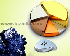 Portray your #Metals and #Minerals_products- Metal is a material, element, compound or alloy. Metals are mined out from underground and it is melted.Read more<>http://www.bizbilla.com/pressrelease/Portray-your-Metals-and-Minerals-products-155.html