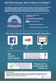 #Infografia Cómo los consumidores están utilizando los canales sociales para educarse en salud. #eSalud #eHealth #hcsmeuES #SocialMedia #tecnologia