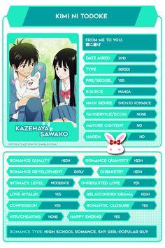 Romance Anime List, Animé Romance, Otaku Anime, Anime Manga, Anime Websites, Anime Reccomendations, Anime Suggestions, Best Anime Shows, Anime Akatsuki